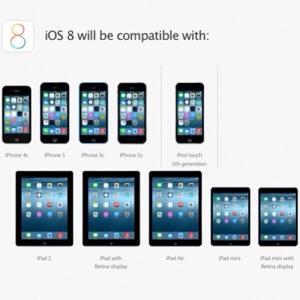 Quali sono i modello di iPhone e iPad compatibili con iOS 8?
